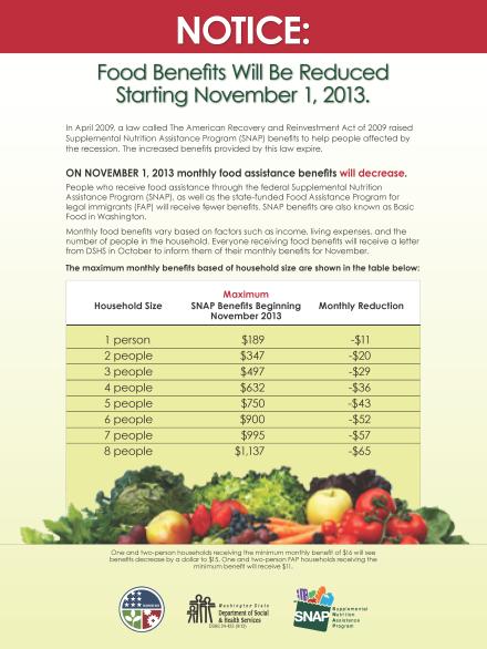 Food Benefits Cuts