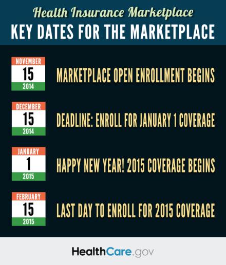 healthcare marketplace